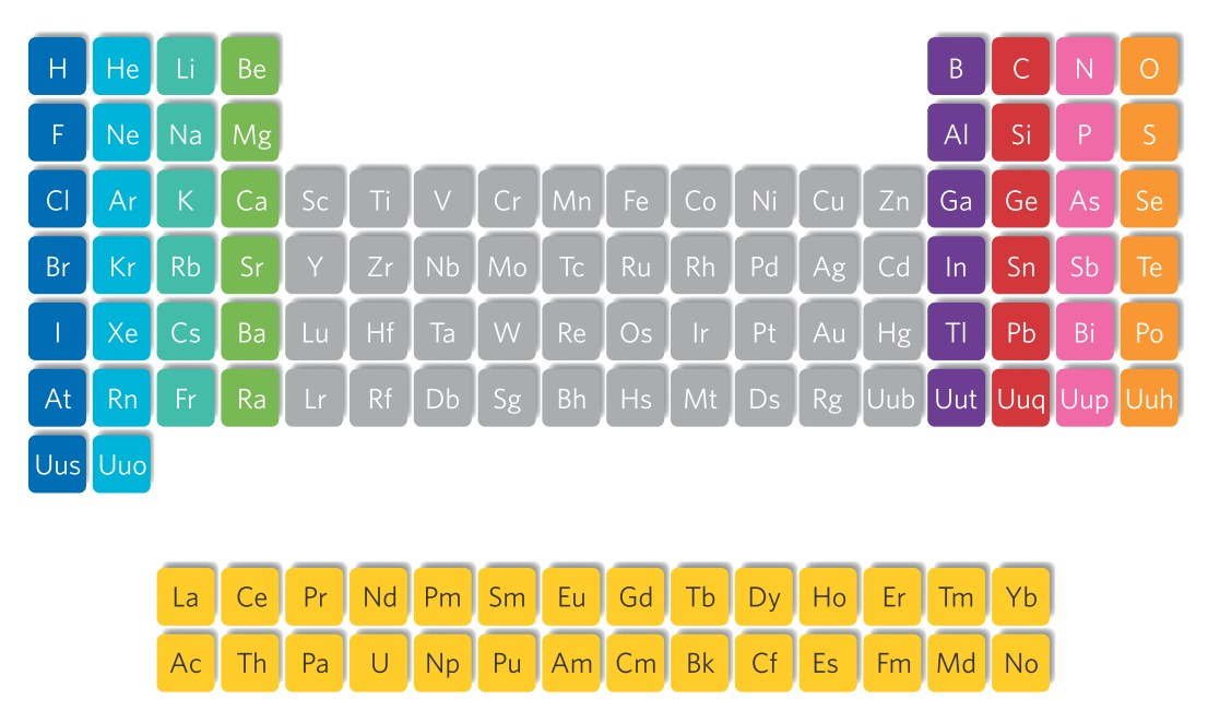 Periodic Table where are the noble gases in the periodic table : NEW PERIODIC TABLE HALOGENS NOBLE GASES | Periodic